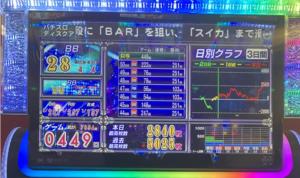 アップ 6 グラフ ディスク